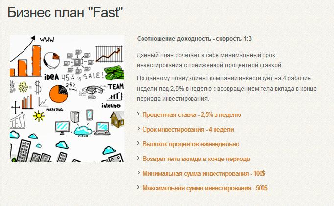 Бизнес-план-Fast