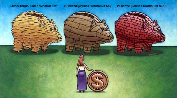 Инструмент – «Инвестиционные компании»