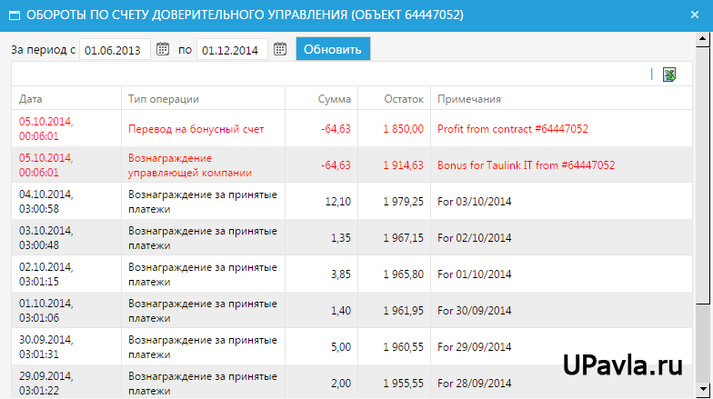 отчет за октябрь 2014