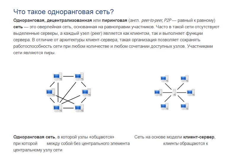 Что такое одноранговая сеть