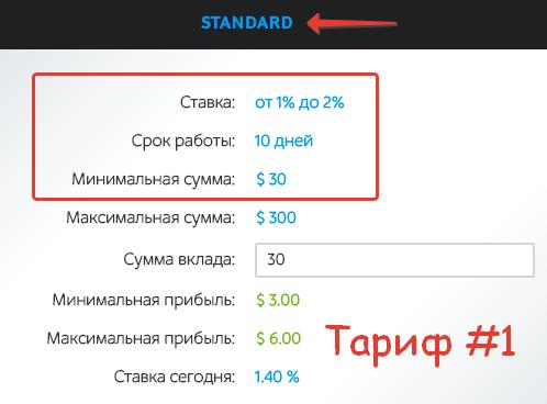 Оментальные сообщения по форексу rss рейтинги бездепозитные бонусы форекс 2015