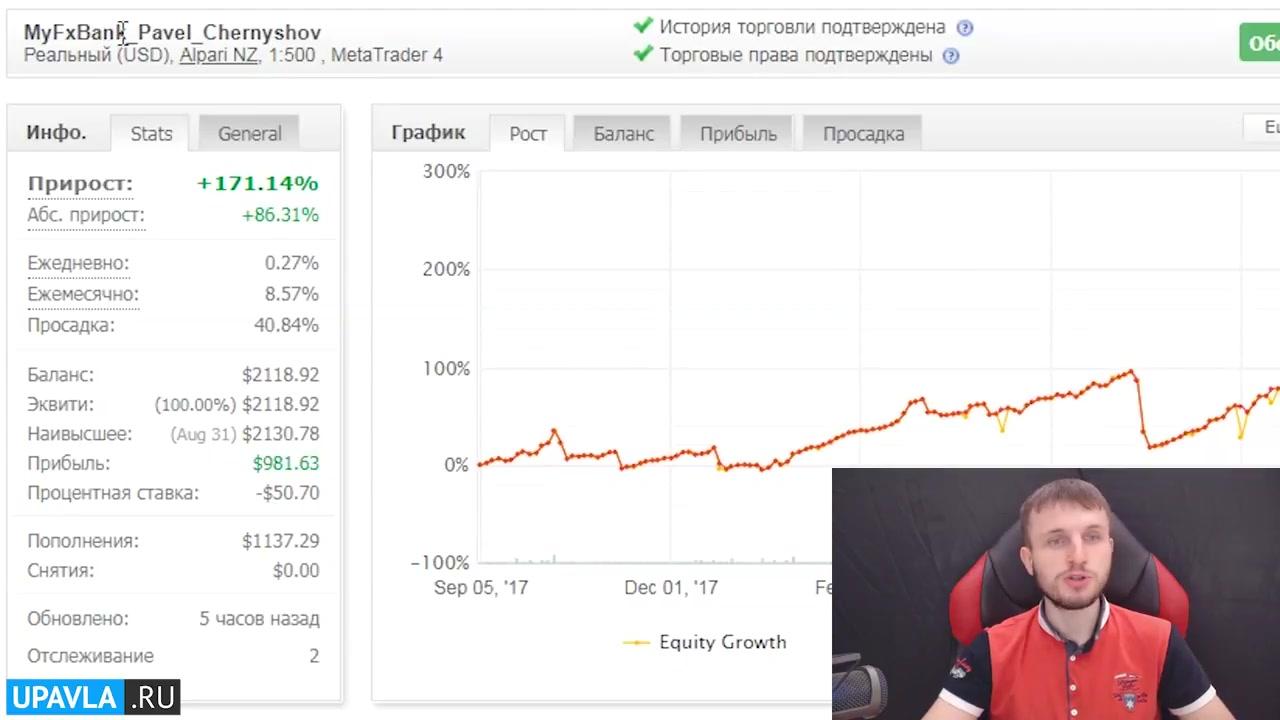 Форекс мой отчет торговля на форексе по часам