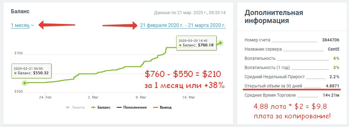 минимальная сумма сделки на бинанс